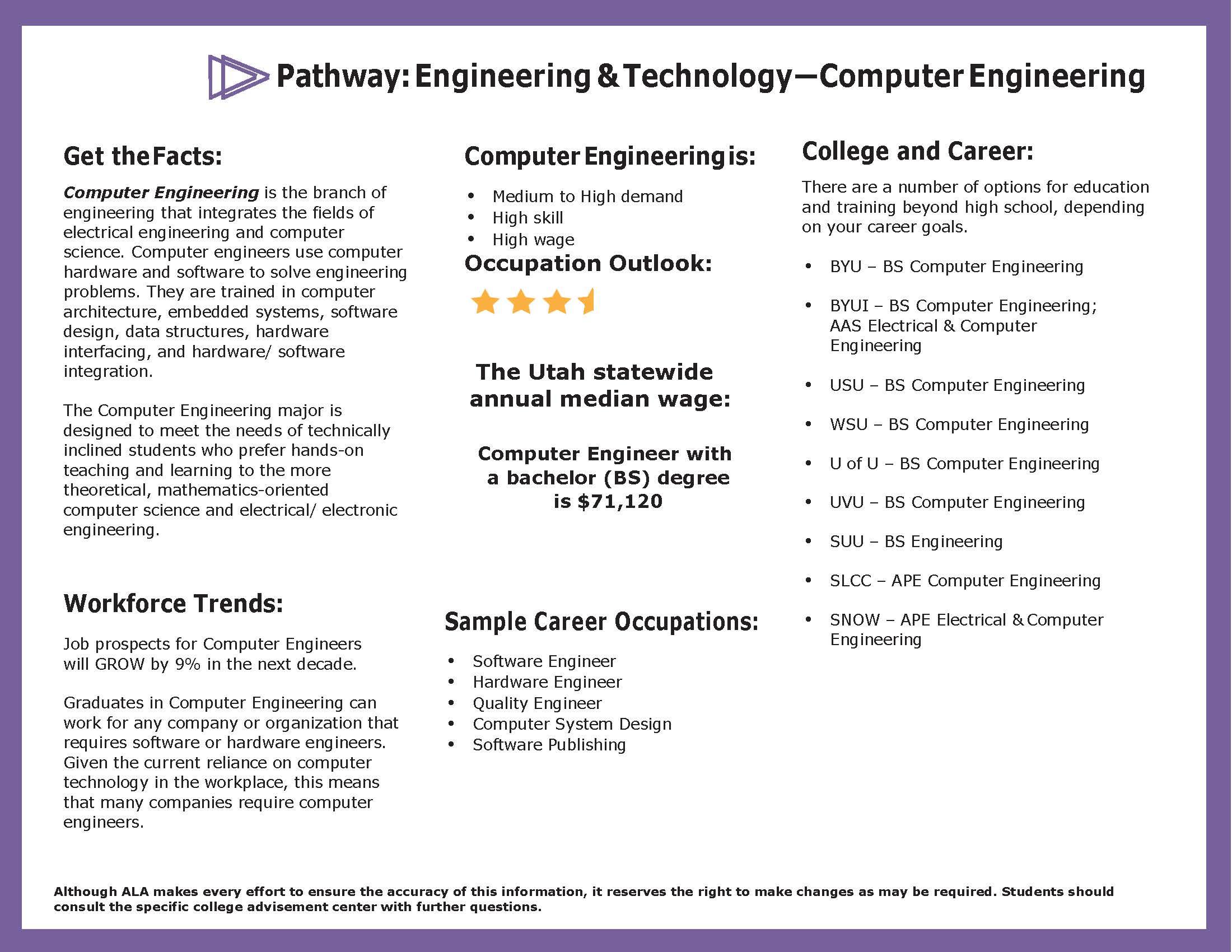 Computer Engineering American Leadership Academy