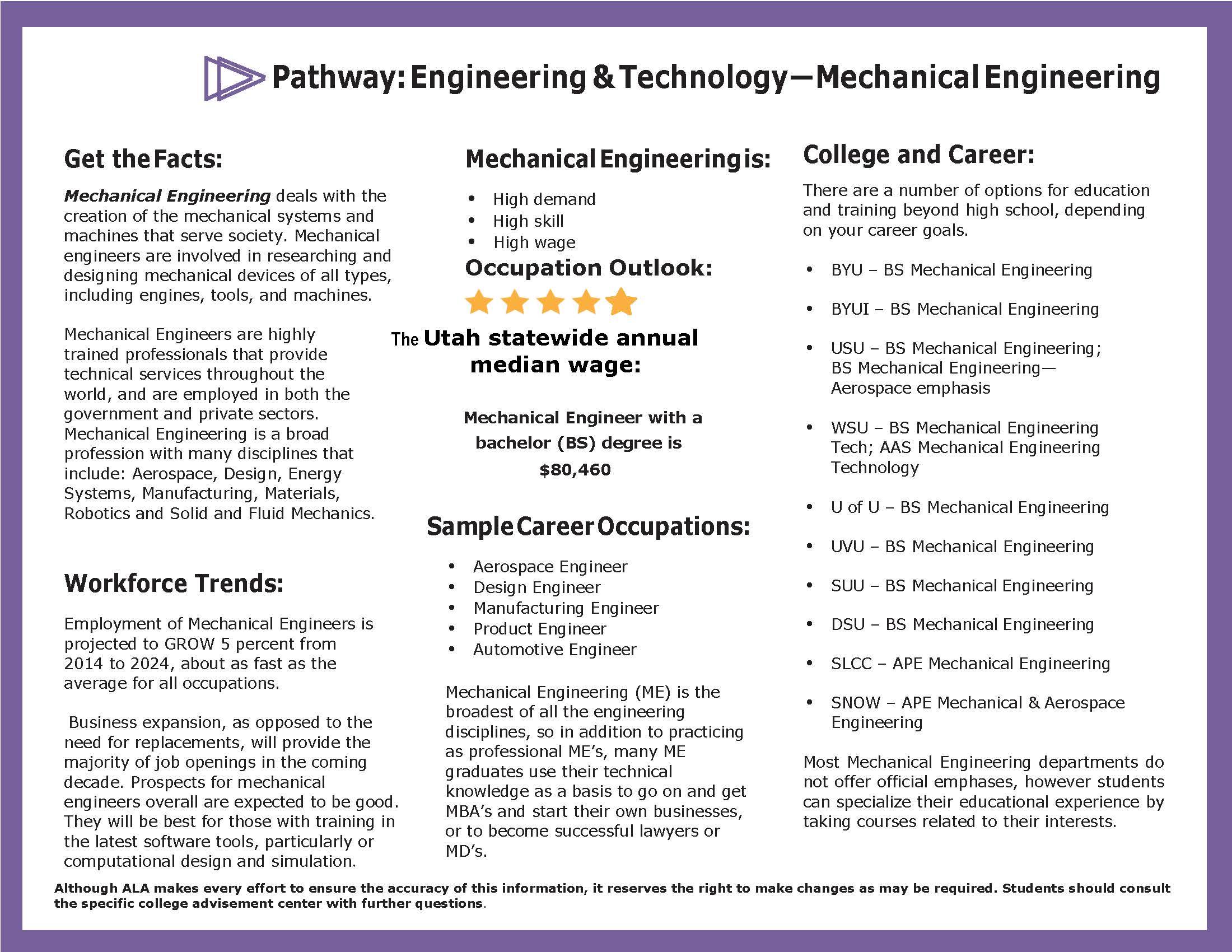 Pathway Engineering Technology Mechanical Engineering