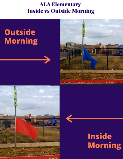 INSIDE DAY/OUTSIDE DAY FLAGS